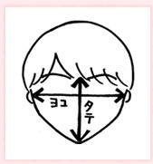 フレームの選び方 形編 イメージ