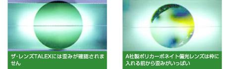 ザ・レンズ TALEXの特徴